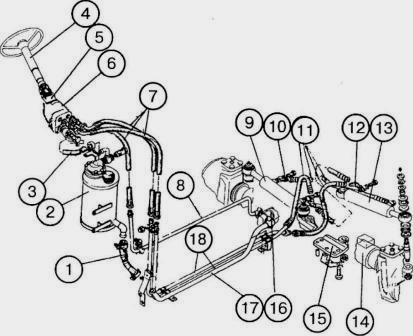 Дозатор рулевого управления МТЗ-82, МТЗ-892 MZOSPC160N