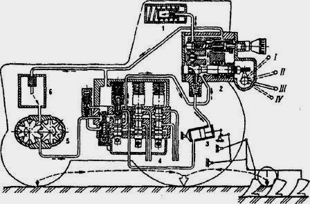Гидравлическая система мтз 80 схема
