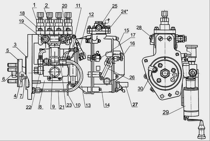 Топливная система двигателя Д-245 регулировки, тракторов, мТЗ