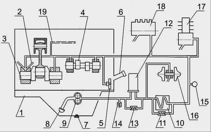 Двигатель д 219 схема