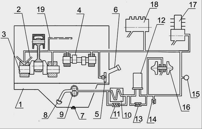 Двигатель д-219 схема