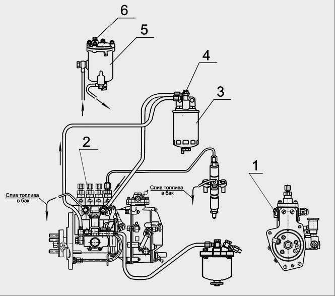 Фильтр топливный МТЗ-320 | ТД  МоторДеталь