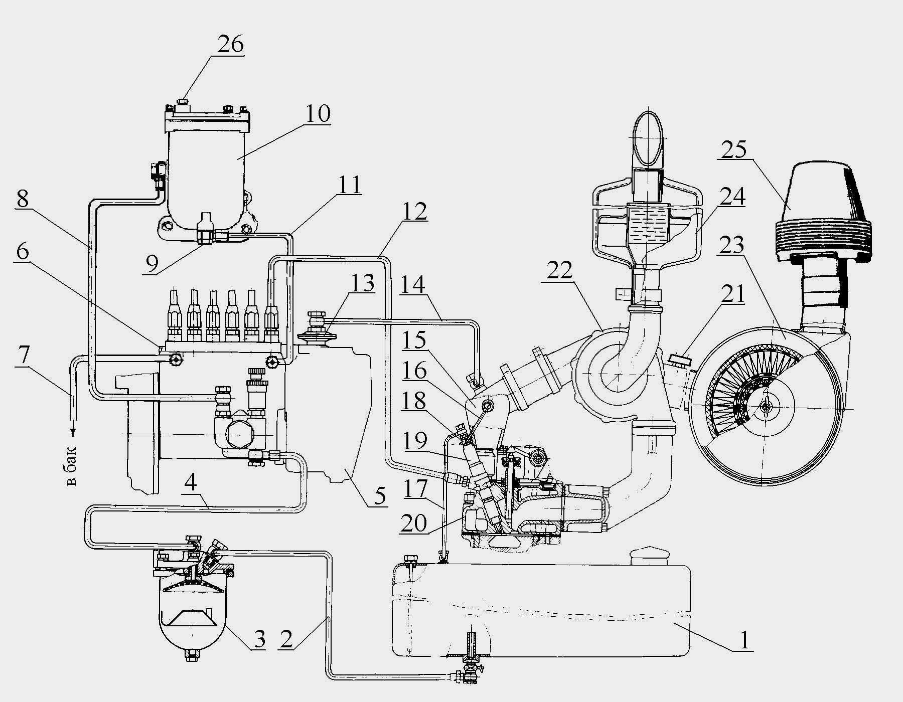 схема отвода картерных газов д-245