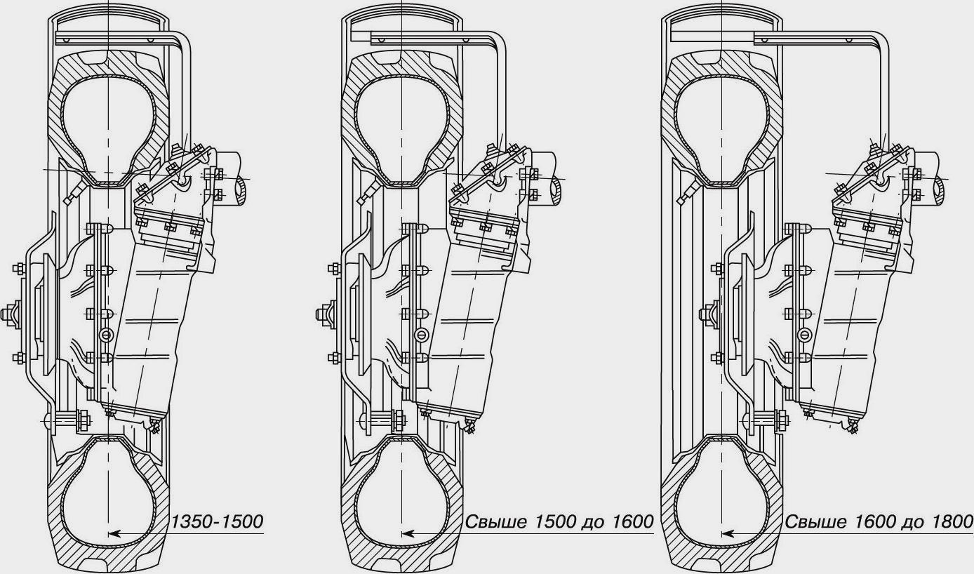 Развал схождение колес трактора МТЗ 82 и его регулировка