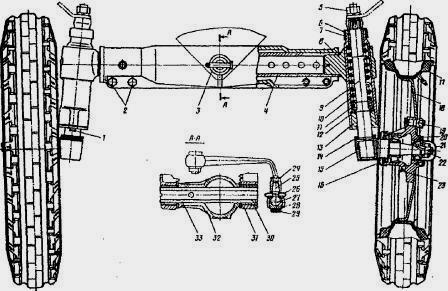 Вал подвески (шкворень) Т-40, Д-144 кованный: продажа.