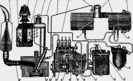 Система питания Д-240 трактора