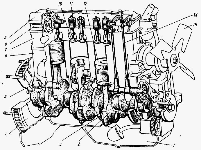 Рекомендации по эксплуатации масляного насоса трактора МТЗ.