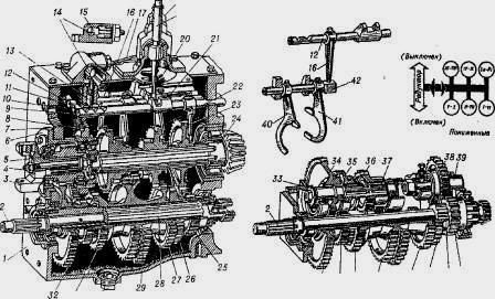 Аккумуляторы для трактора МТЗ-82. Аккумулятор Forse 100 c.