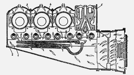 Культиватор прицепной КПМ - 6 под МТЗ-1221