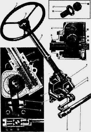 Экскаватор погрузчик ЭО-2626 - описание и характеристики.