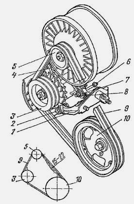 Ремень 1120 вентилятора ГАЗ-52 (16х11) - МТЗ Центр