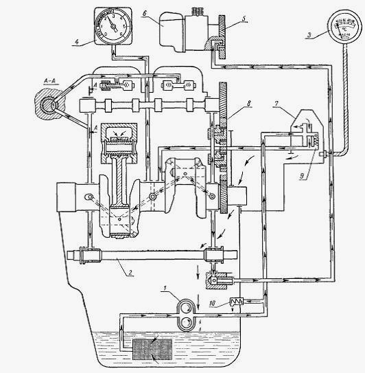 Комплект переоборудования рулевого МТЗ-82 с ГУРа на насос.