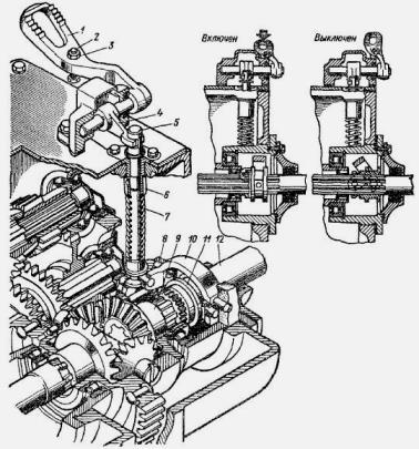 как снять диферинциал на тракторе т40
