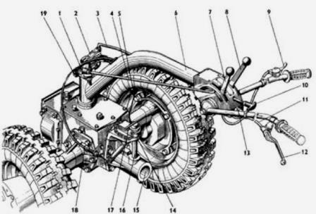 Мотоблок НЕВА МБ-2С-7.5 PRO с двигателем Subaru EX21.