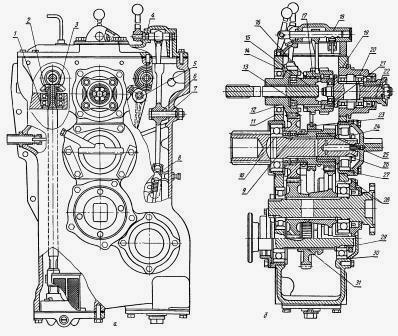 схема включения передач хтз 121