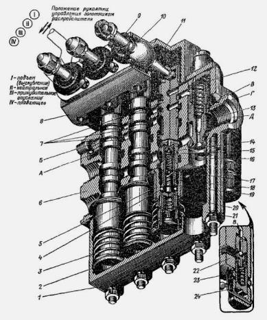Гидрораспределитель р 80 ремонт своими руками