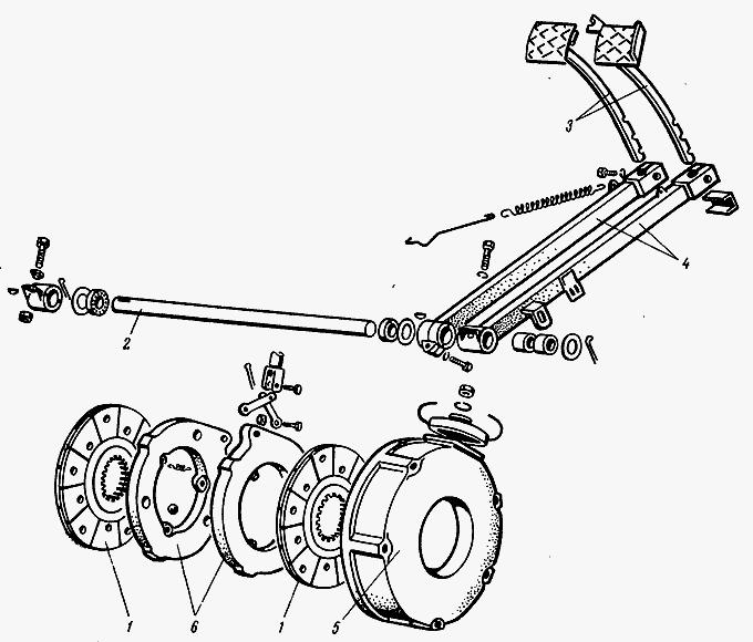 Регулировки сцепления трактора МТЗ-82 - ЦентрТТМ