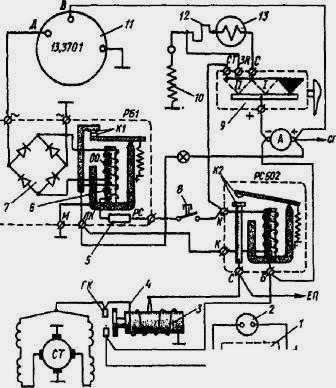 двигателя МТЗ-80, МТЗ-82 .