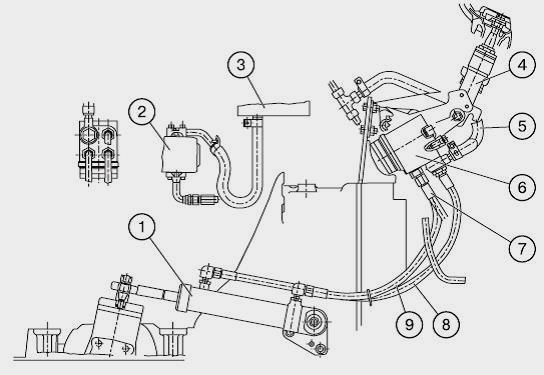 Управление трактором мтз 80 - Официальный сайт