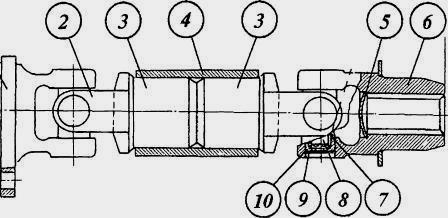 Вилка вала карданного МТЗ-320 переднего моста 220-2302016.