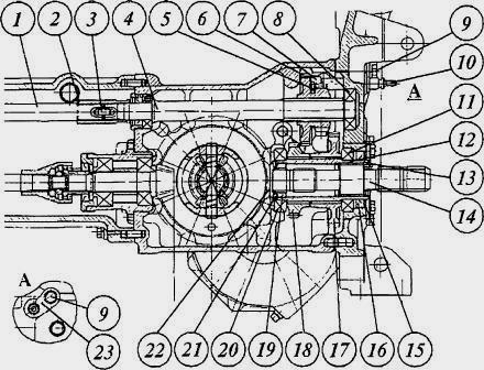 Характеристики трактора мтз 3522 | Технические.