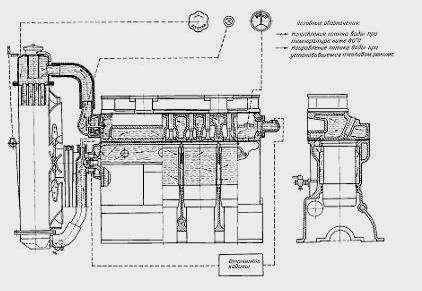 Трактор МТЗ-1220: преимущества и недостатки